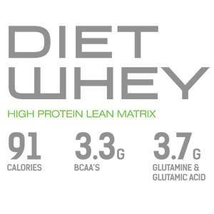 PhD Diet Whey Key Facts